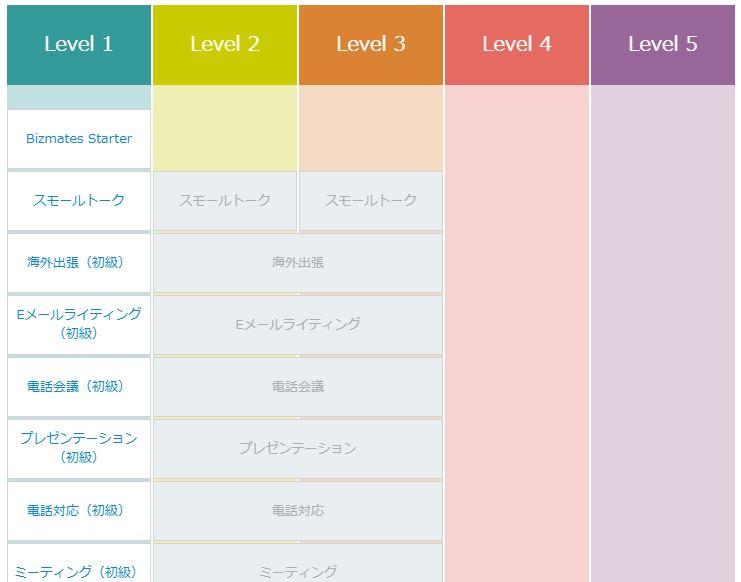 f:id:tadanomyomyo1:20200313224527j:plain