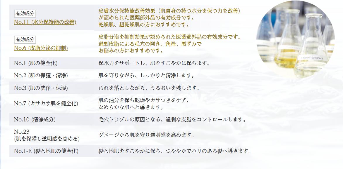 f:id:tadanoomochi:20191009220712p:plain