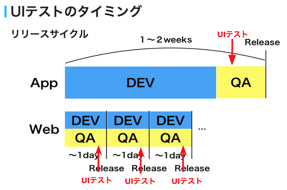f:id:tadashi-nemoto0713:20190411161526p:plain:w800