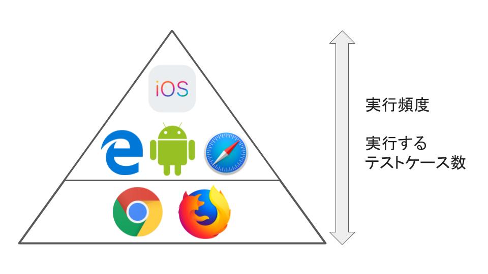 f:id:tadashi-nemoto0713:20190820184550p:plain:w600