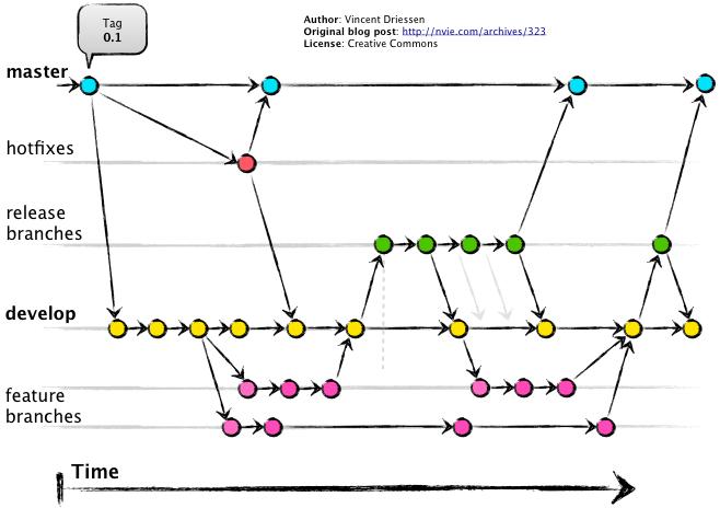 f:id:tadashi-nemoto0713:20210118184235p:plain