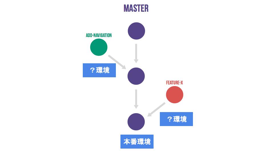 f:id:tadashi-nemoto0713:20210119162043p:plain