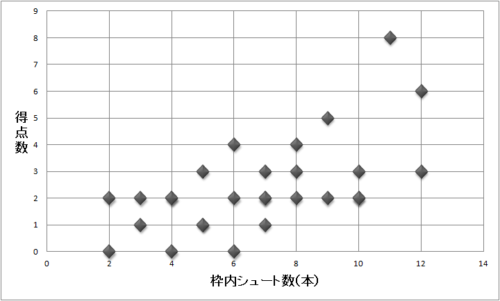 f:id:tadashicity:20200614165810p:plain