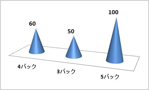 f:id:tadashicity:20200614172924p:plain