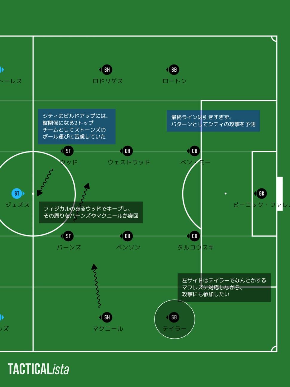 f:id:tadashicity:20201201181206j:image