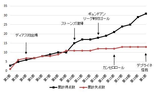 f:id:tadashicity:20210207004058p:plain