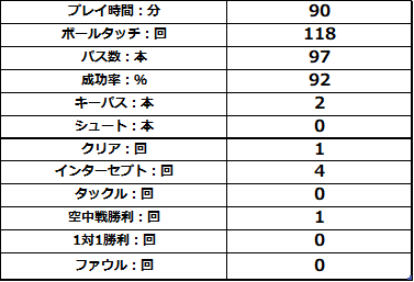 f:id:tadashicity:20210228104643p:plain