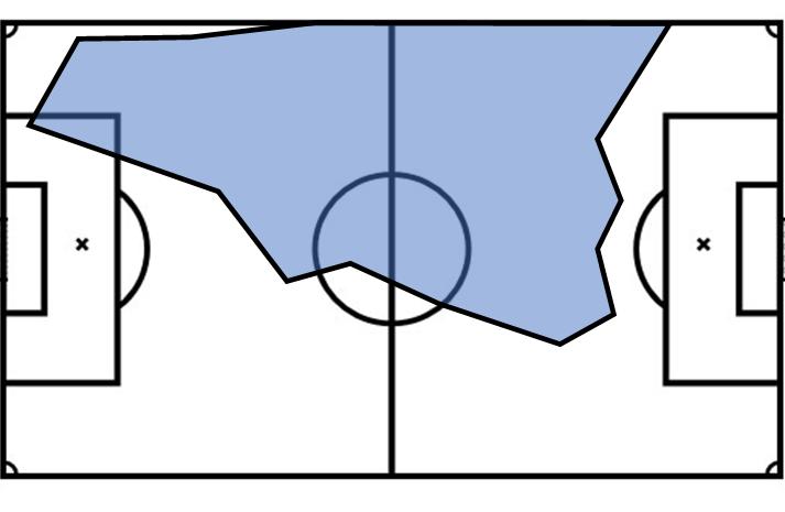f:id:tadashicity:20210228220914p:plain