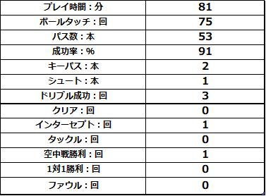 f:id:tadashicity:20210315230702p:plain
