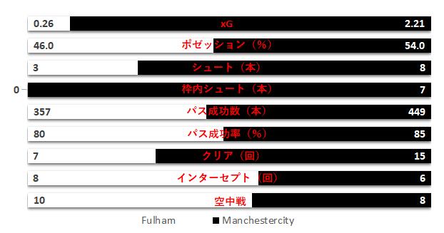f:id:tadashicity:20210322213401p:plain