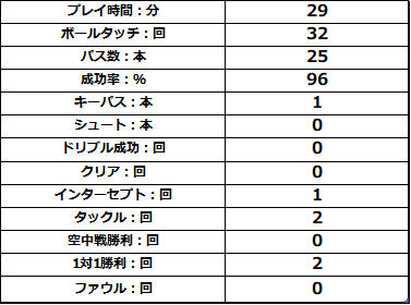 f:id:tadashicity:20210501001430p:plain