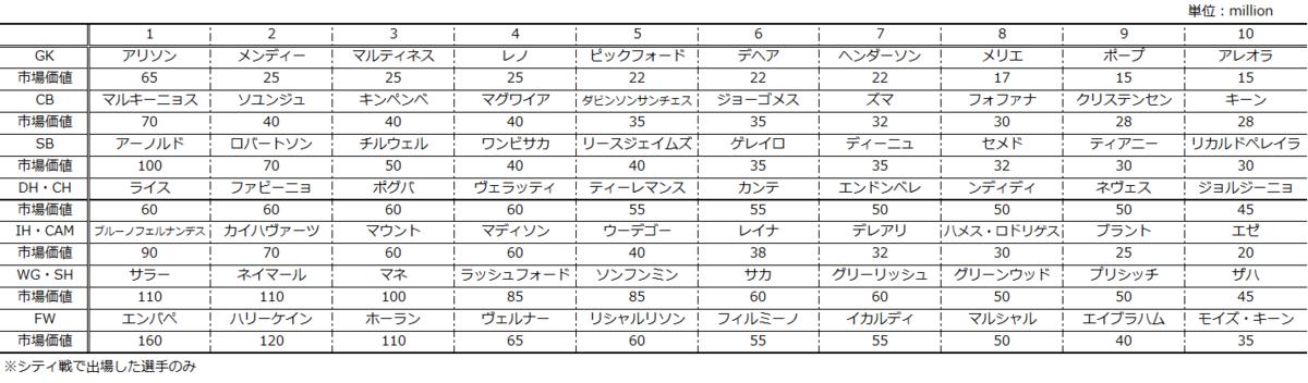 f:id:tadashicity:20210522230420p:plain