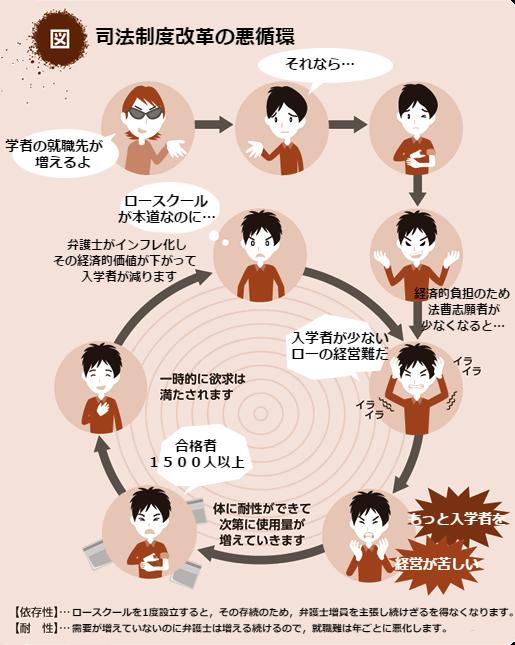 f:id:tadasukeneko:20151210080234p:image