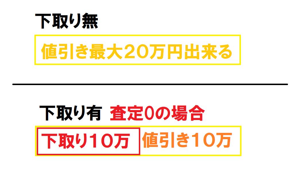 f:id:tadatabilife:20200728095429p:plain