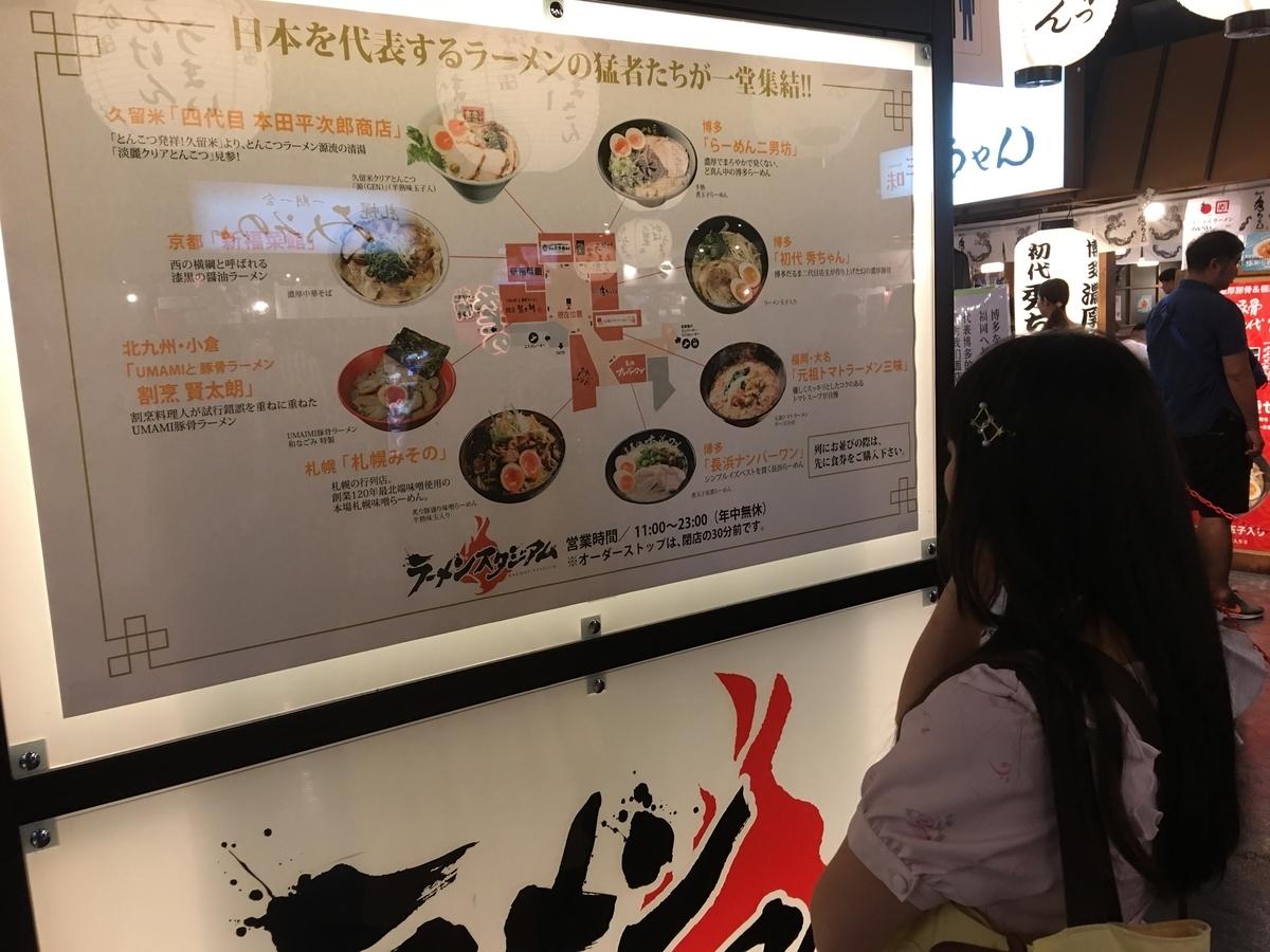 九州ラーメンの種類