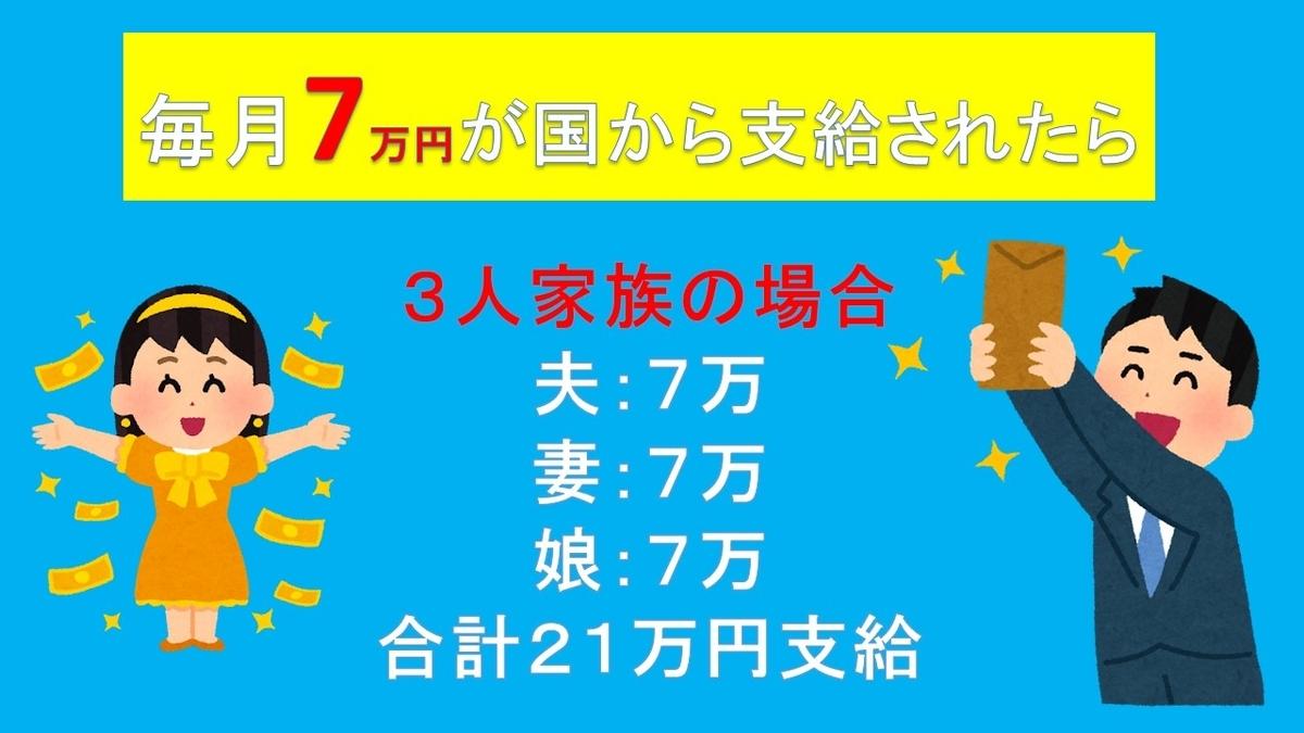 日本のベーシックインカム案