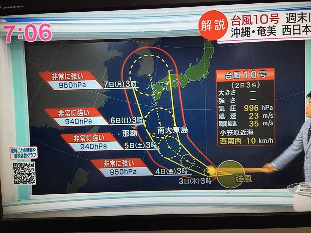 台風10号関東首都圏への影響