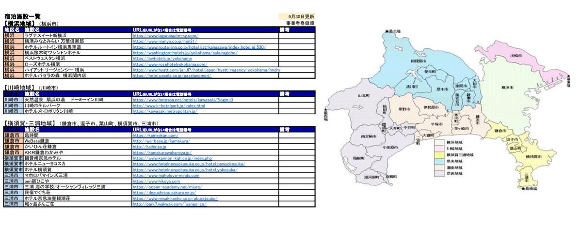 かながわ県民割りポータルサイトの宿泊施設一覧