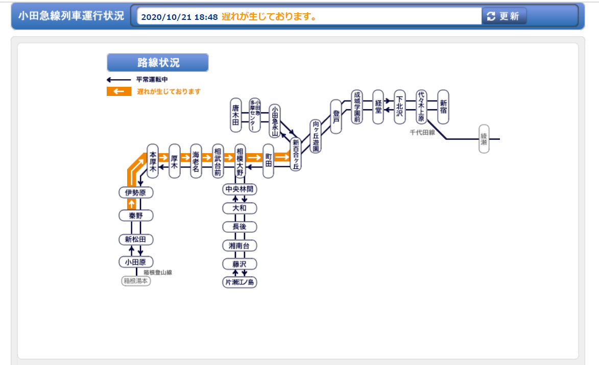 小田急線18:45分現在運行状況