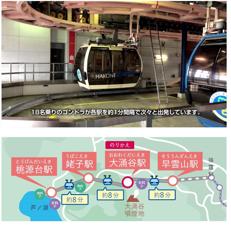 箱根ロープウェイ 路線図