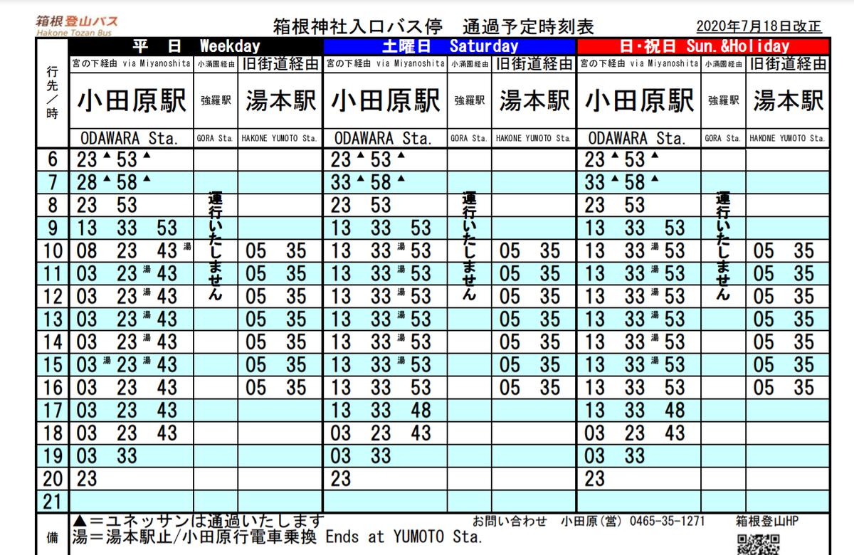 箱根神社入口バス停時刻表