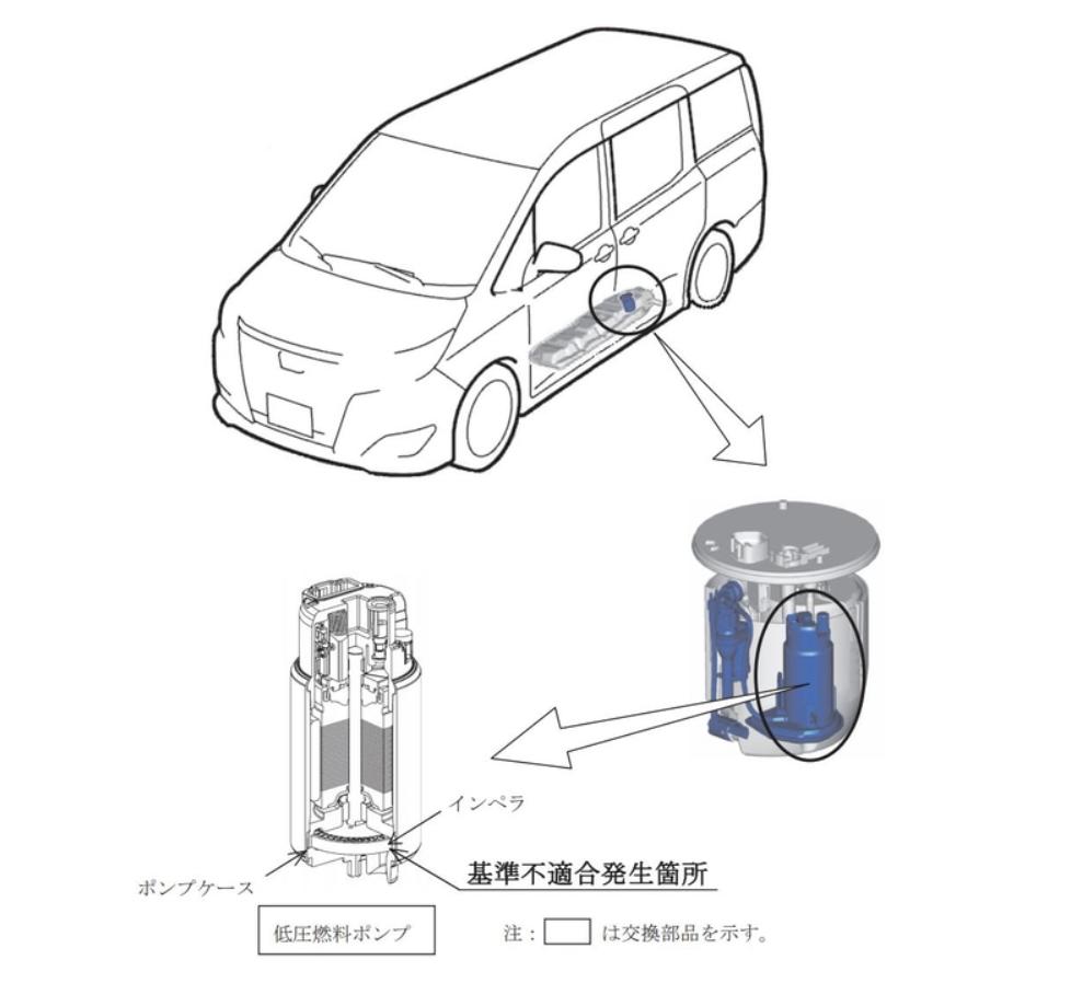 低圧燃料ポンプのインペラ 不具合