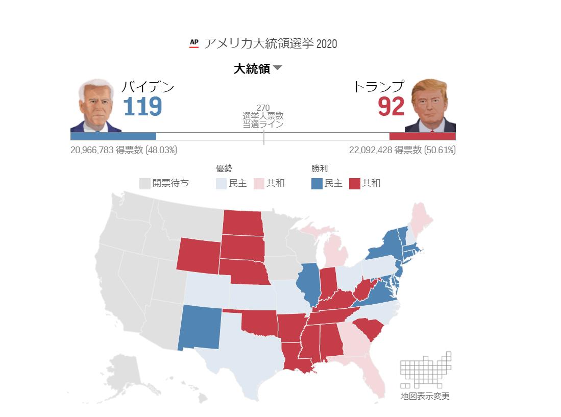 アメリカ 選挙 速報