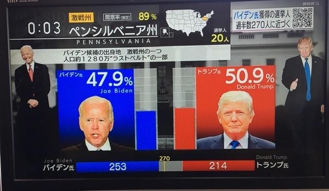 東部ペンシルベニア州 最新投票結果