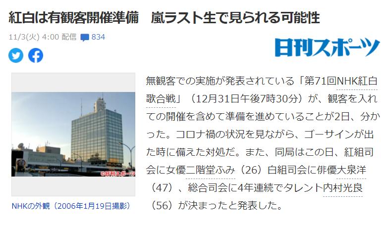 11月3日日刊スポーツの記事