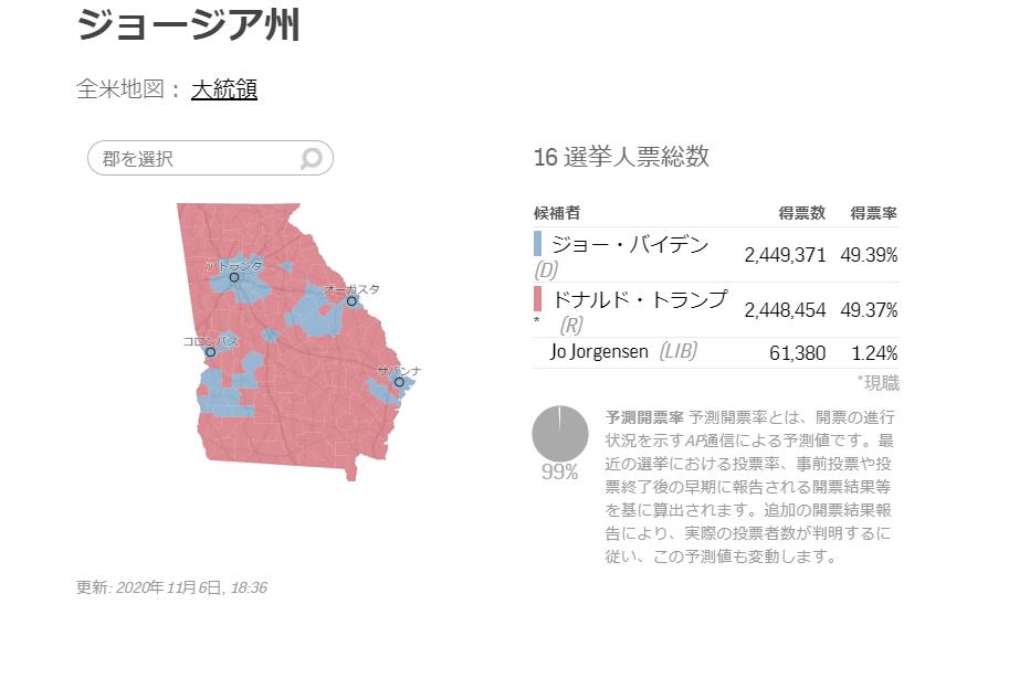 バイデン氏南部ジョージア州で得票数逆転