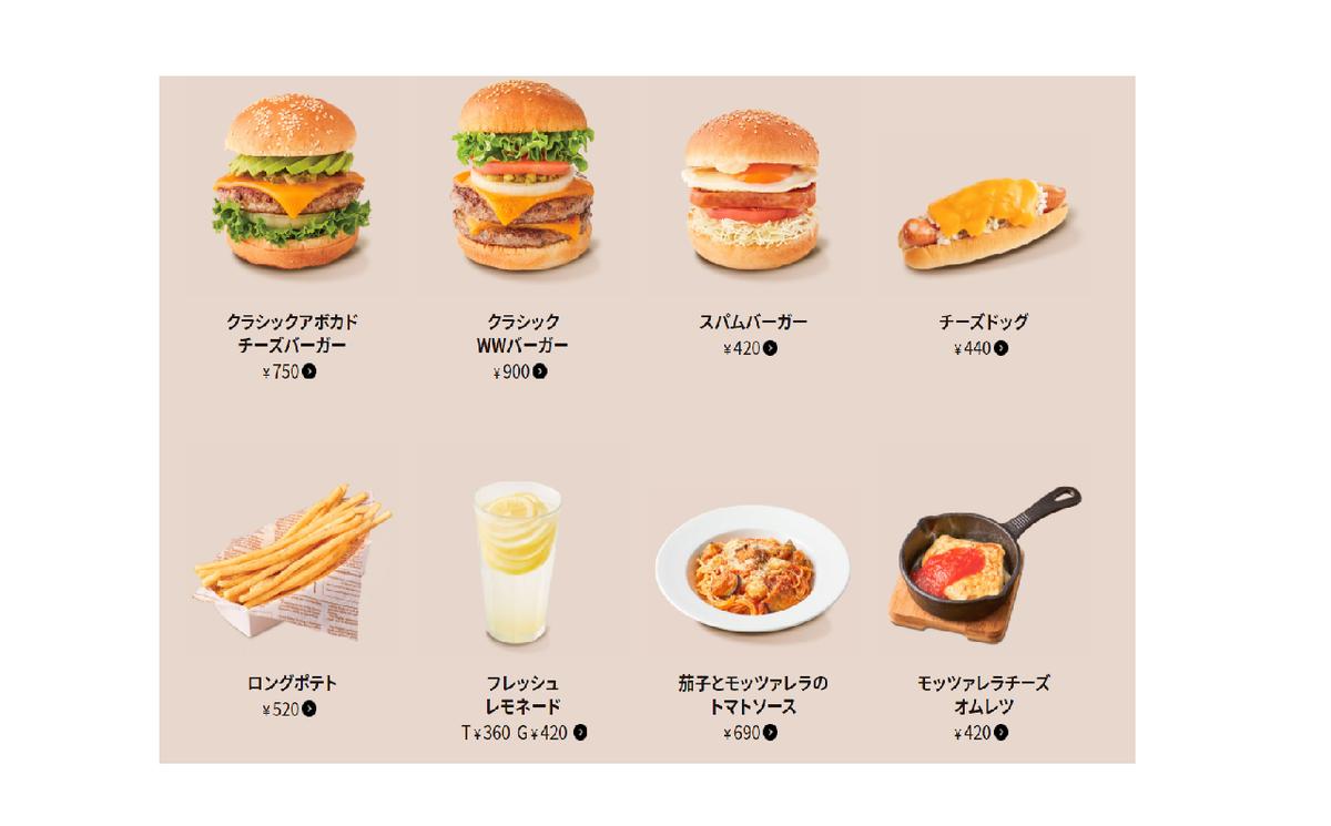 無限ループハンバーガー