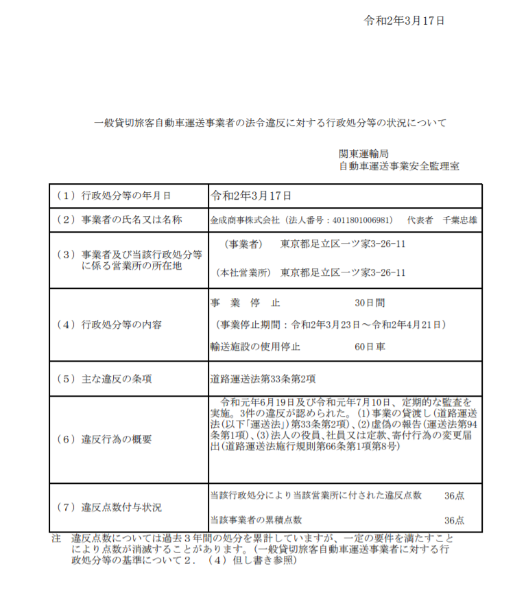 一般貸切旅客自動車運送事業者の法令違反