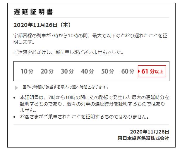 宇都宮線 遅延証明書 2020年11月26日(木)