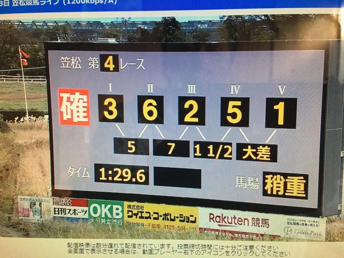 笠松競馬!第20回競馬「弥生シリーズ」開催も開催自粛 3月5日まで