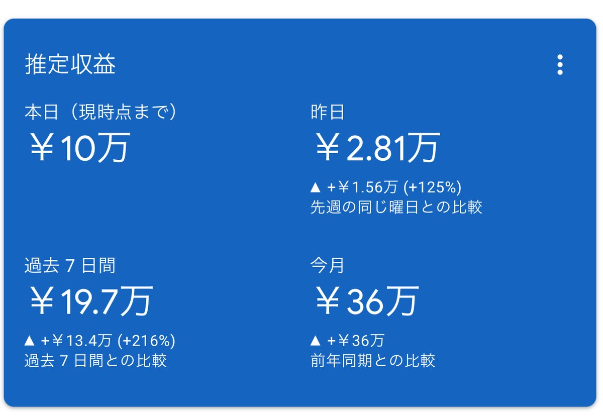 1日10万円の大当たり