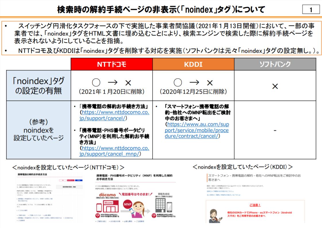 NTTドコモとKDDIが解約ページを検索エンジンに非掲載!掲載回避タグ使用