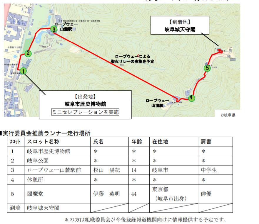 高橋尚子さんが  走る日程とコース
