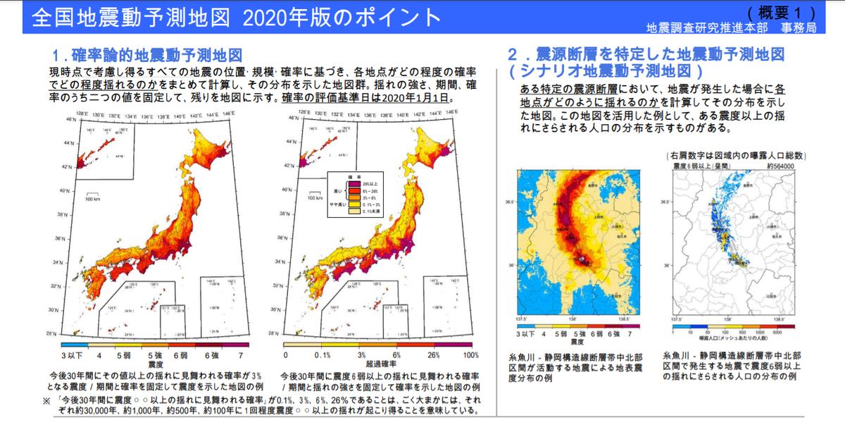 全国地震動予測地図 2020年版のポイント