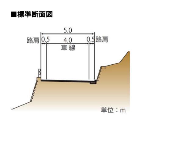 標準断面図と道路幅