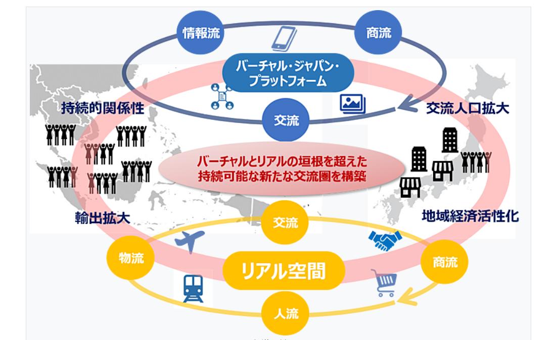 JTBがバーチャル空間で観光「バーチャル日本」を構築!