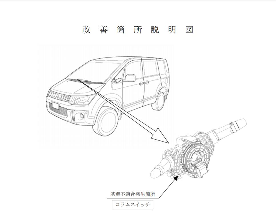 三菱自動車「デリカ」ライトウィンカーつかない不具合!リコール国土交通省に届け出