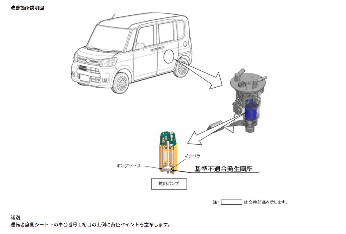 ダイハツリコール、燃料ポンプ不具合で走行中エンスト!