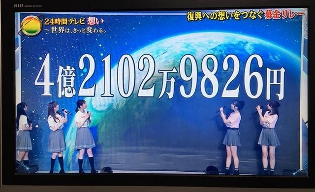 動画映像!24時間テレビ徳光和夫さん銀座ホステス失言で問題発言!