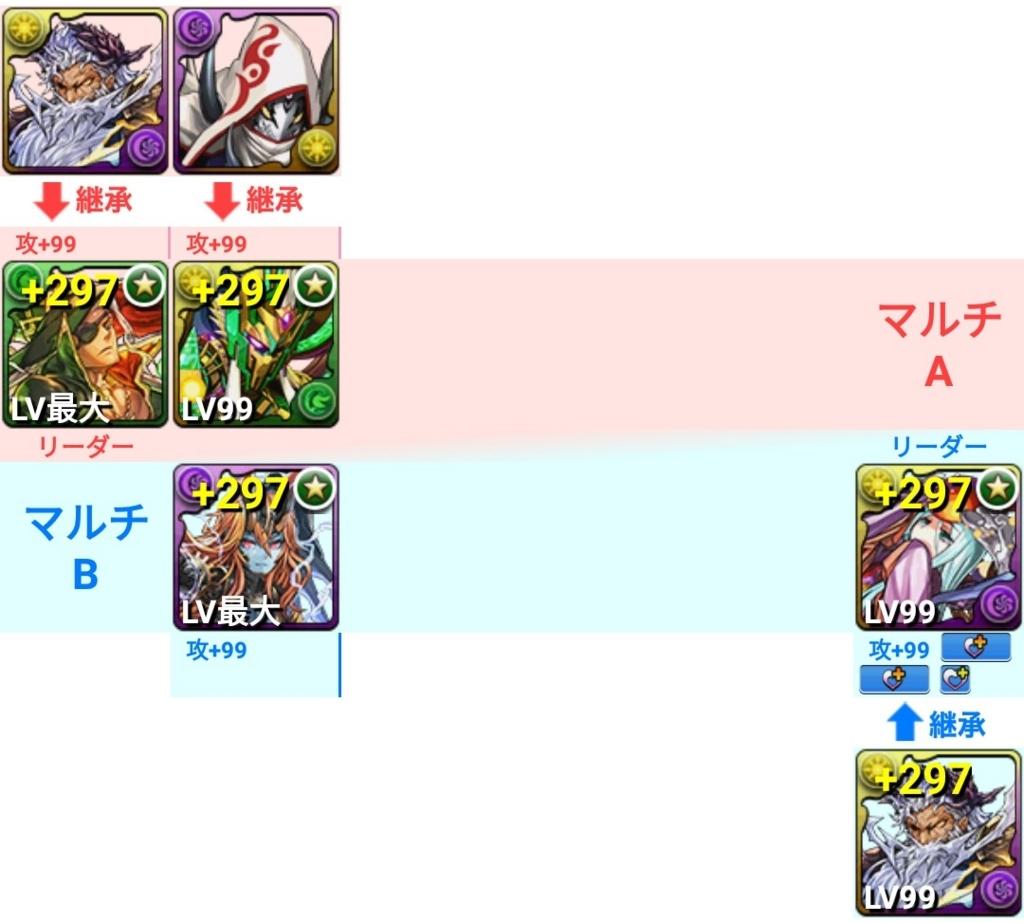 f:id:taeaki:20171111012737j:plain