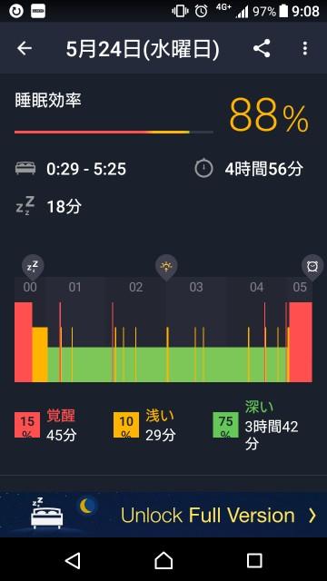 f:id:taebo0721:20170530170916j:image