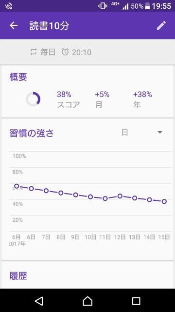 f:id:taebo0721:20170615195904j:image
