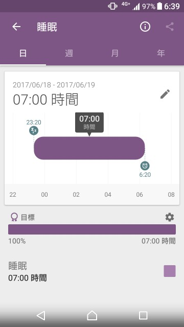 f:id:taebo0721:20170620224642j:image