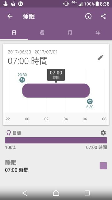 f:id:taebo0721:20170702100859j:image