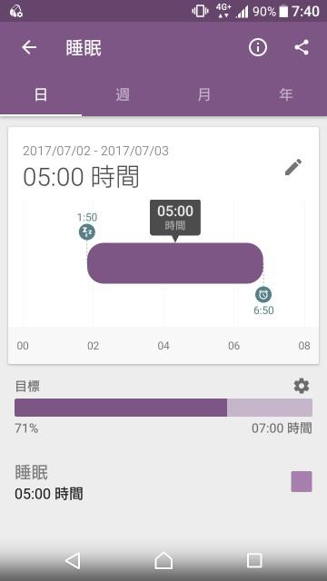 f:id:taebo0721:20170703101717j:image