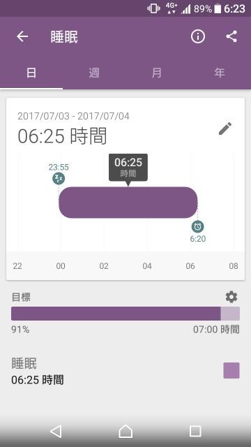 f:id:taebo0721:20170705074632j:image